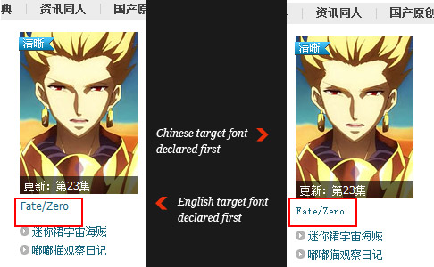 Chinese Standard Web Fonts: A Guide to CSS Font Family
