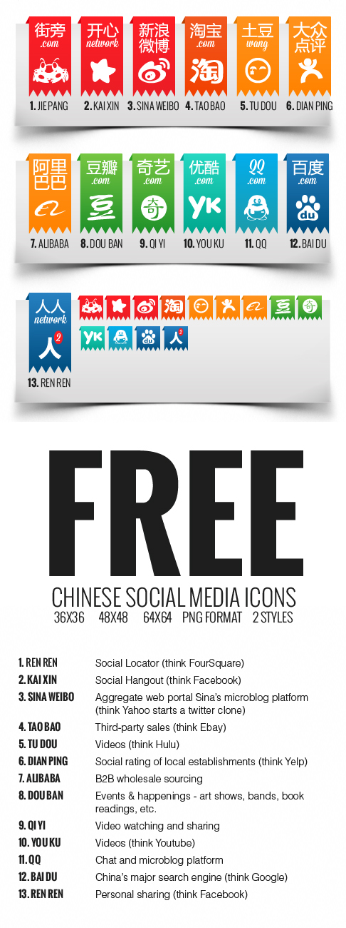 China Social Network Icons: Free Set
